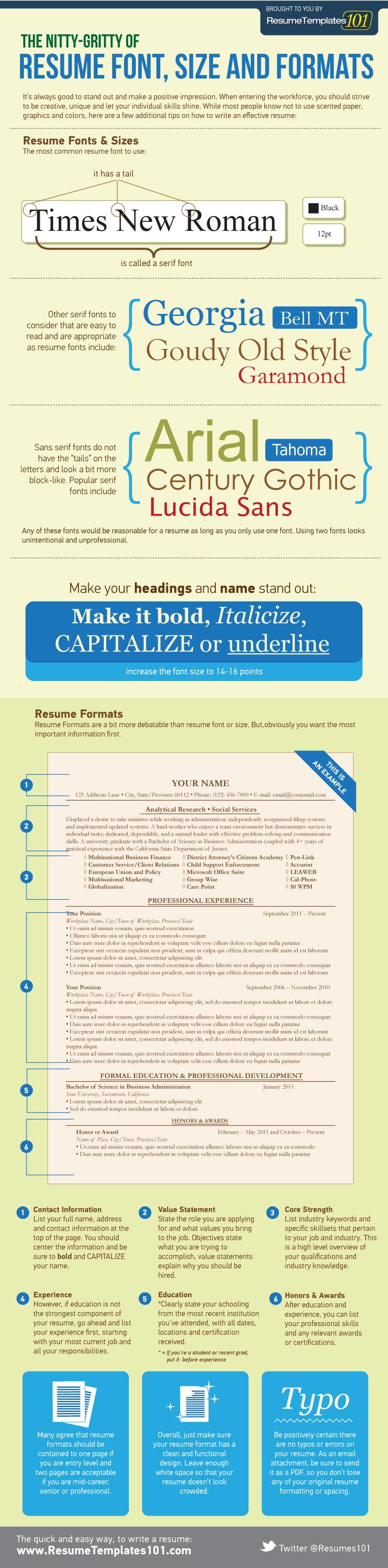 Infográfico mostra quais são as melhores fontes para serem usadas na elaboração de um currículo impresso.