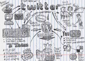 Plano de marketing pessoal nas redes sociais. Por que é importante ter um?